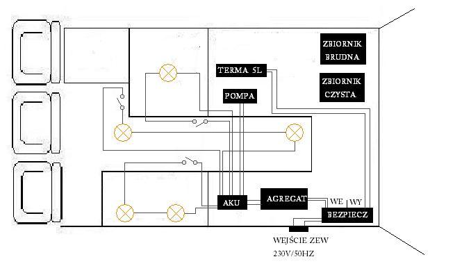 Poważne Fiat Ducato - schemat elektroniki - przeróbka na kamper GT48
