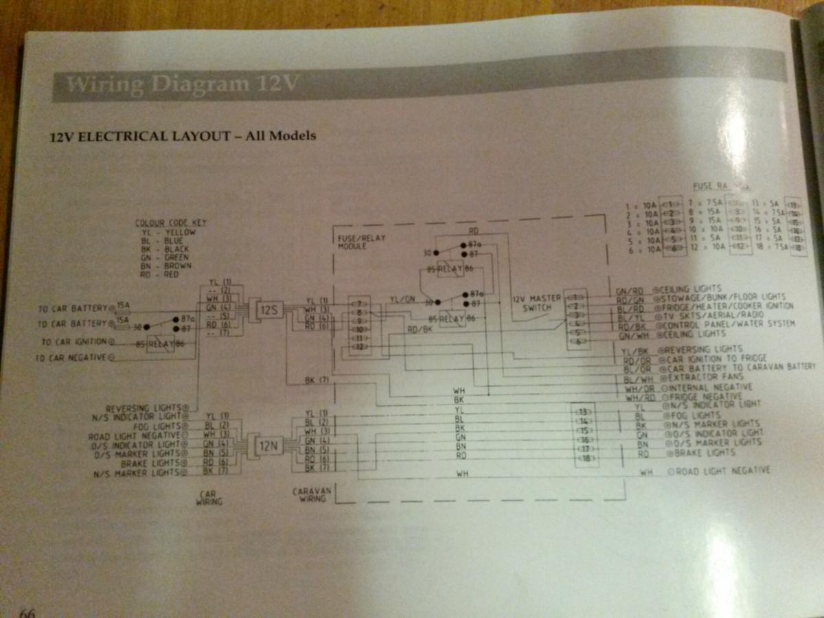 Zasilacz Gotuje Akumulator Avondale Rialto Elektryka I Caravan Wiring Diagram Post 4727 0 84537200 1431768719 Thumb