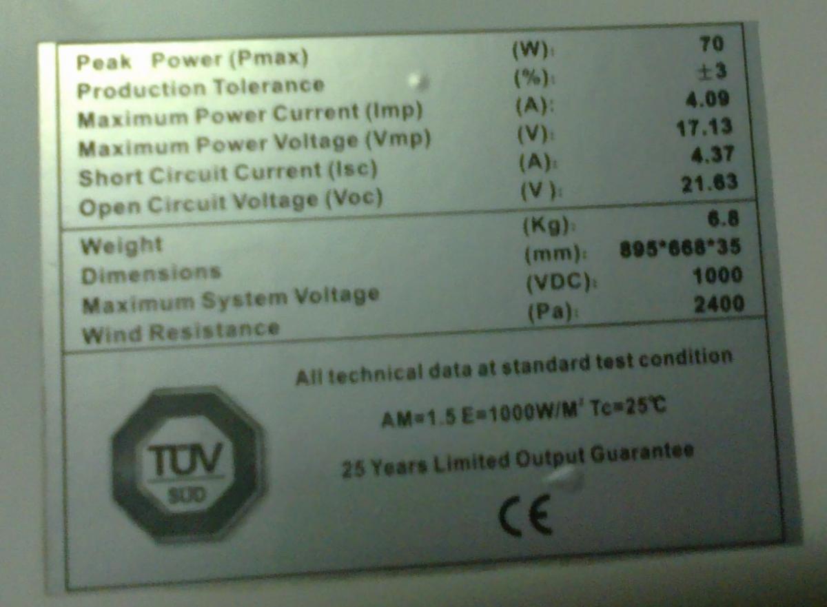 Masywnie Jak sprawdzić czy panel fotowoltaiczny jest sprawny - Elektryka i YT31